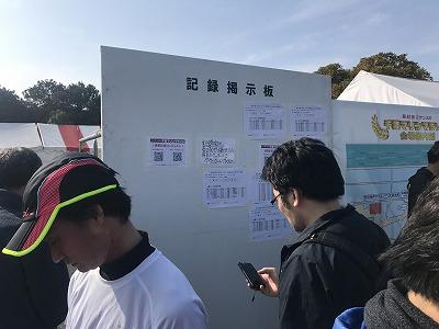 第42回サンスポ千葉マリンマラソン記録掲示板