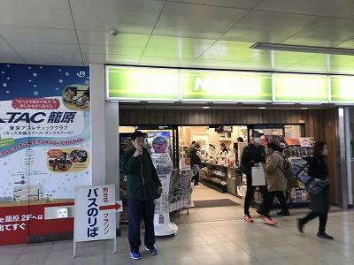 第28回熊谷さくらマラソン熊谷駅