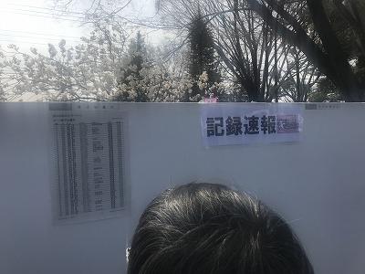 第28回熊谷さくらマラソン大会ゴール後記録速報