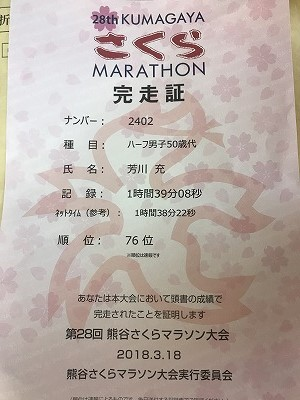 第28回熊谷さくらマラソン大会ゴール後完走証