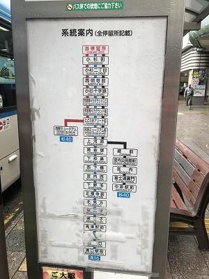 第4回UPRUN川崎等々力河川敷スプリングマラソン武蔵小杉駅バス停