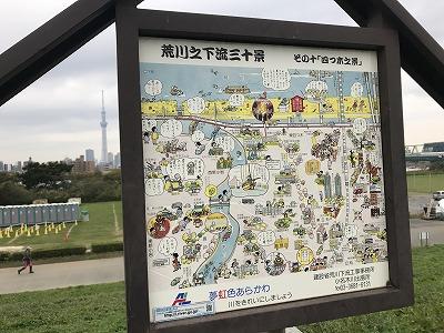 東京トライアルハーフマラソン2017荒川の看板