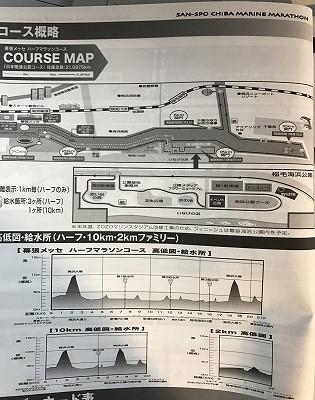 コース概略